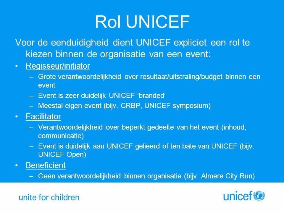 Rol UNICEF Voor de eenduidigheid dient UNICEF expliciet een rol te kiezen binnen de organisatie van een event: Regisseur/initiator –Grote verantwoorde