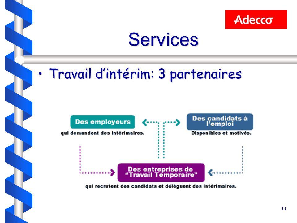 11 Services Travail d'intérim: 3 partenairesTravail d'intérim: 3 partenaires
