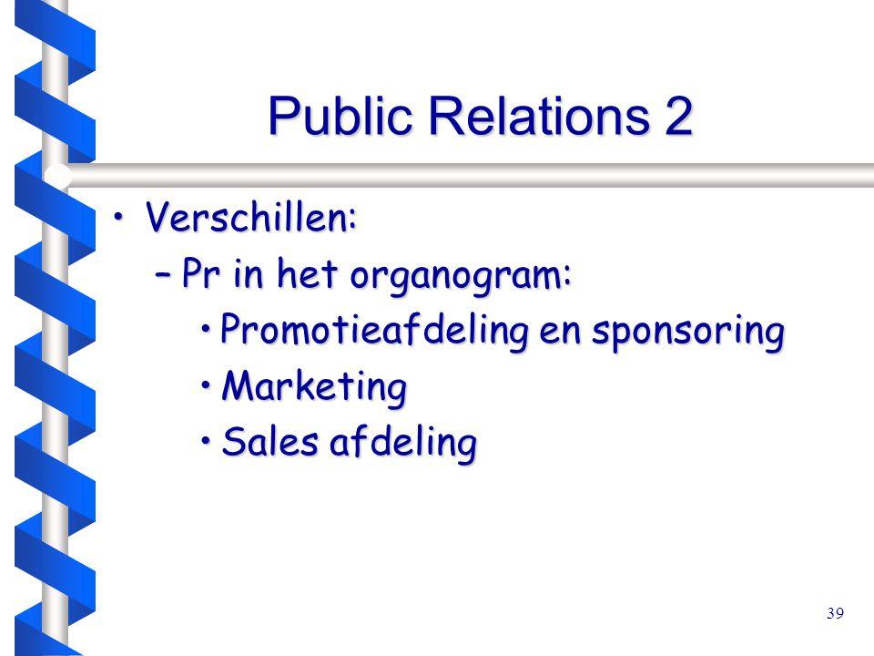 39 Public Relations 2 Verschillen:Verschillen: –Pr in het organogram: Promotieafdeling en sponsoringPromotieafdeling en sponsoring MarketingMarketing Sales afdelingSales afdeling