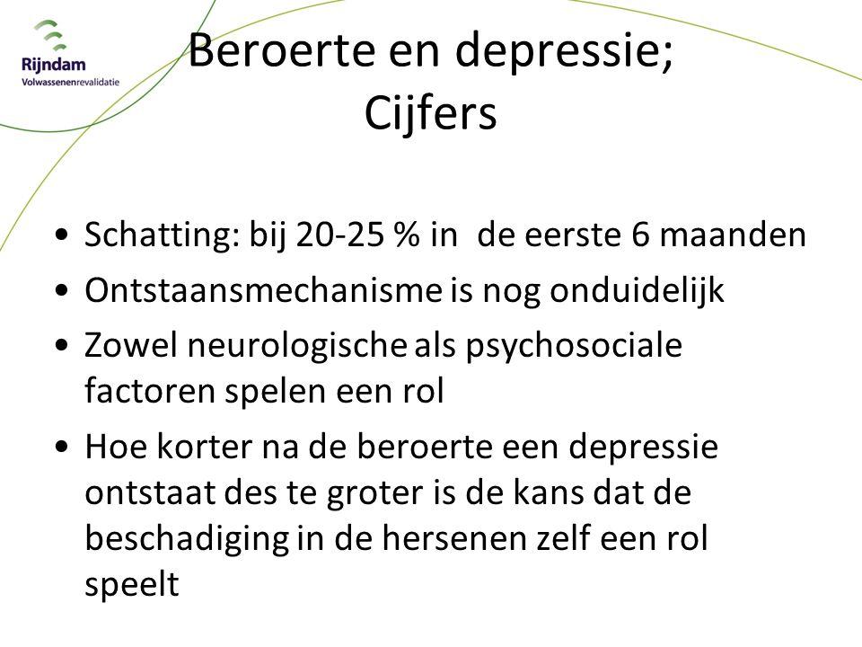 Beroerte en depressie; Cijfers Schatting: bij 20-25 % in de eerste 6 maanden Ontstaansmechanisme is nog onduidelijk Zowel neurologische als psychosociale factoren spelen een rol Hoe korter na de beroerte een depressie ontstaat des te groter is de kans dat de beschadiging in de hersenen zelf een rol speelt