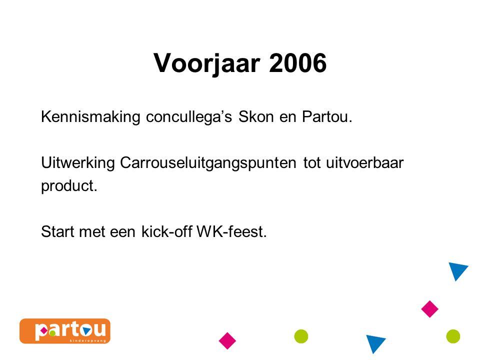 Voorjaar 2006 Kennismaking concullega's Skon en Partou.