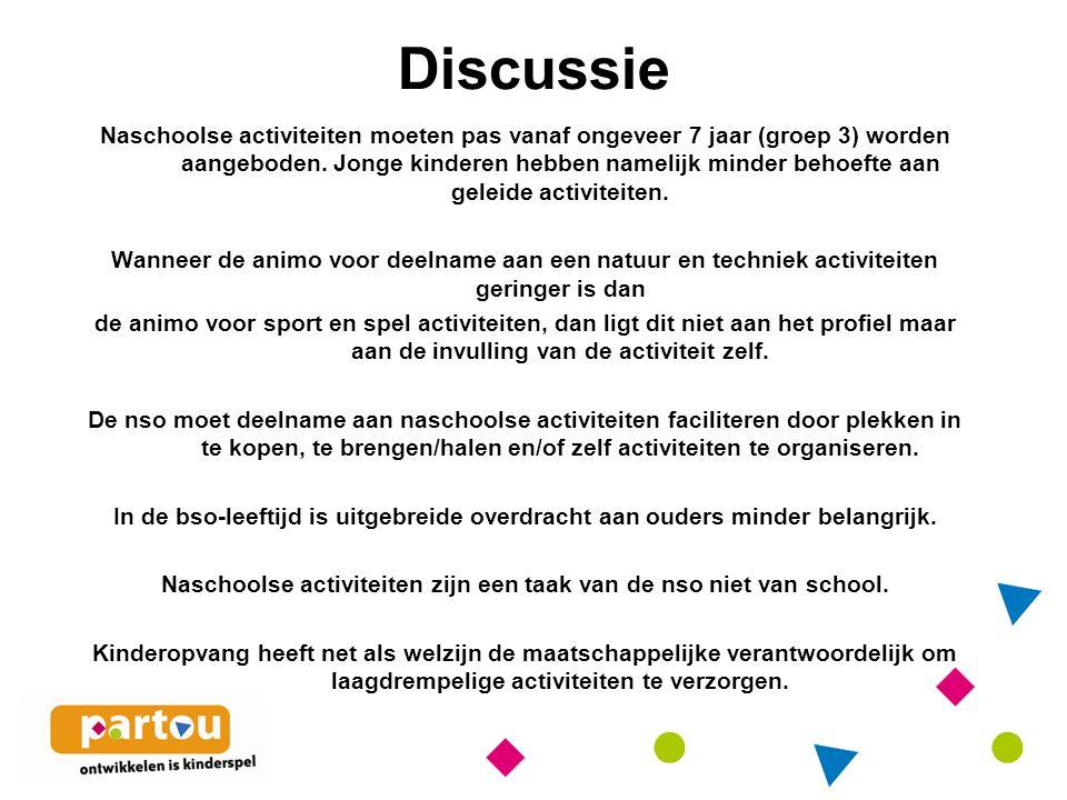 Discussie Naschoolse activiteiten moeten pas vanaf ongeveer 7 jaar (groep 3) worden aangeboden.