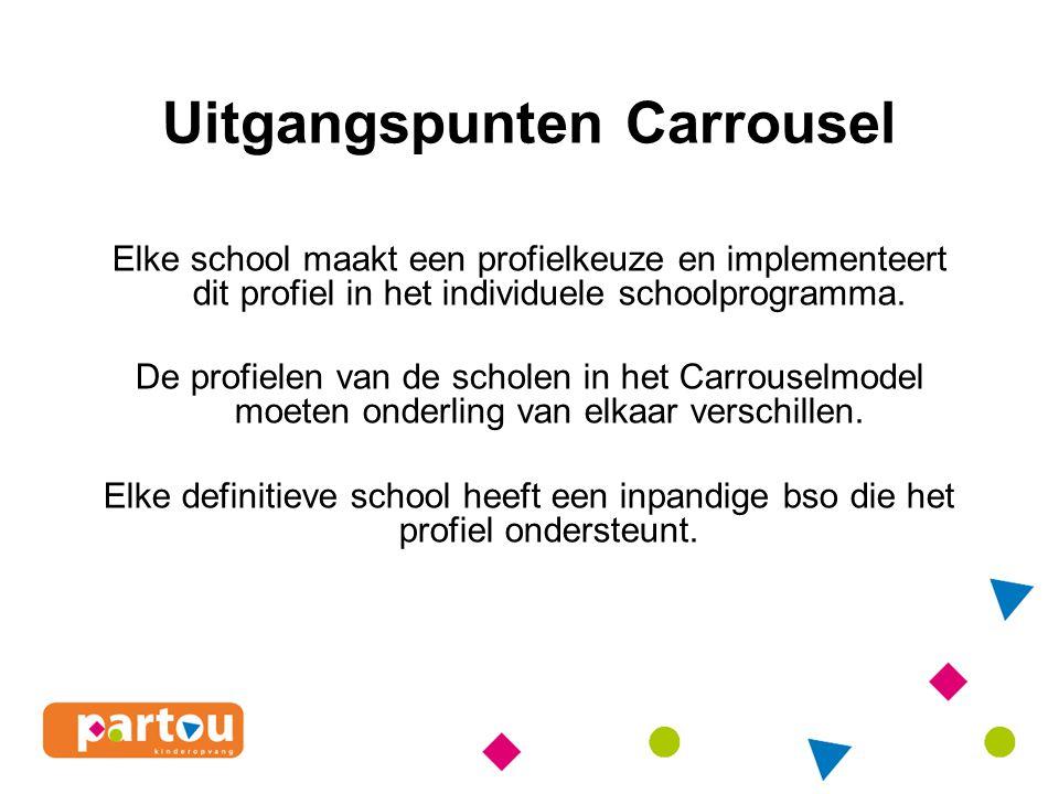 Uitgangspunten Carrousel Elke school maakt een profielkeuze en implementeert dit profiel in het individuele schoolprogramma.