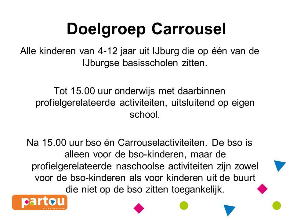 Doelgroep Carrousel Alle kinderen van 4-12 jaar uit IJburg die op één van de IJburgse basisscholen zitten.