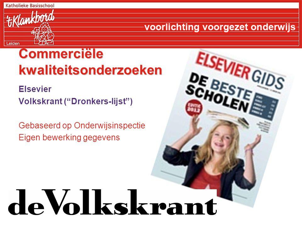 """Commerciële kwaliteitsonderzoeken Elsevier Volkskrant (""""Dronkers-lijst"""") Gebaseerd op Onderwijsinspectie Eigen bewerking gegevens"""