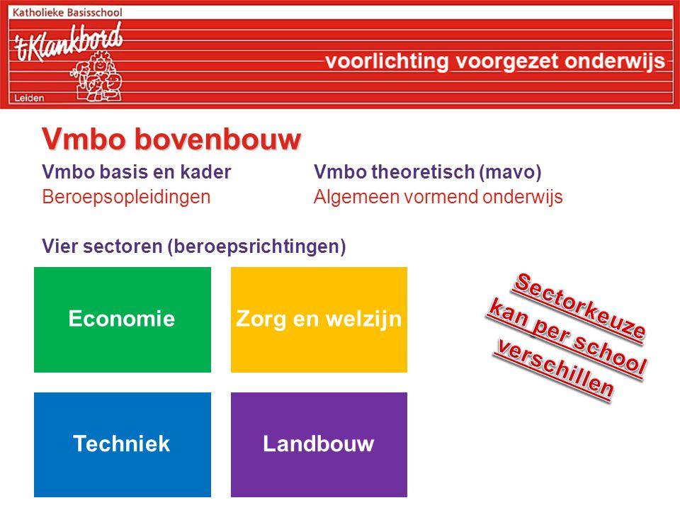 Vmbo bovenbouw Vmbo basis en kaderVmbo theoretisch (mavo) BeroepsopleidingenAlgemeen vormend onderwijs Vier sectoren (beroepsrichtingen) EconomieZorg