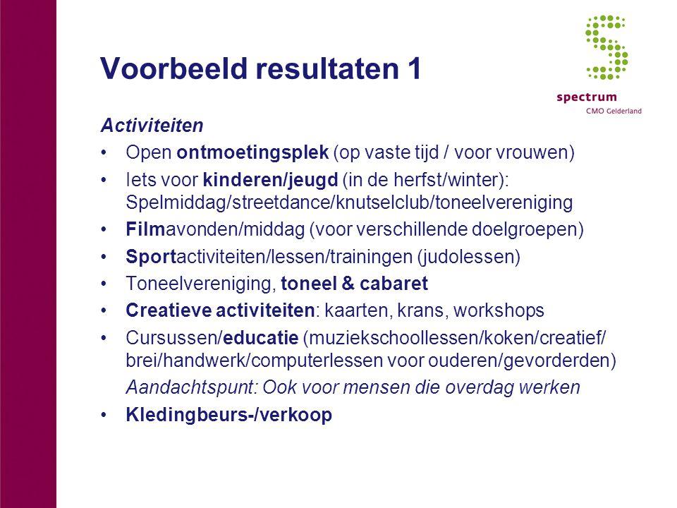 Voorbeeld resultaten 1 Activiteiten Open ontmoetingsplek (op vaste tijd / voor vrouwen) Iets voor kinderen/jeugd (in de herfst/winter): Spelmiddag/str