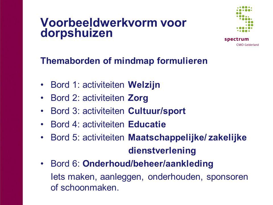 Voorbeeldwerkvorm voor dorpshuizen Themaborden of mindmap formulieren Bord 1: activiteiten Welzijn Bord 2: activiteiten Zorg Bord 3: activiteiten Cult