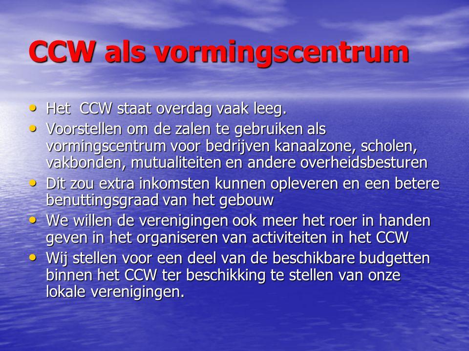 CCW als vormingscentrum Het CCW staat overdag vaak leeg.