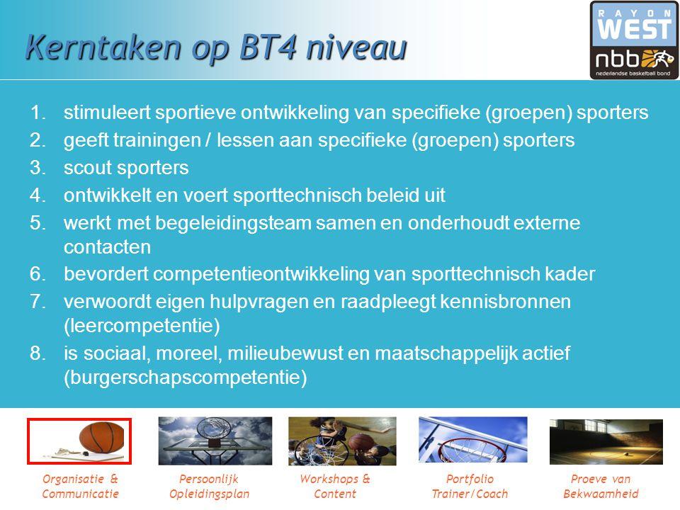 Organisatie & Communicatie Persoonlijk Opleidingsplan Workshops & Content Portfolio Trainer/Coach Proeve van Bekwaamheid Kerntaken op BT3 niveau 1.sti