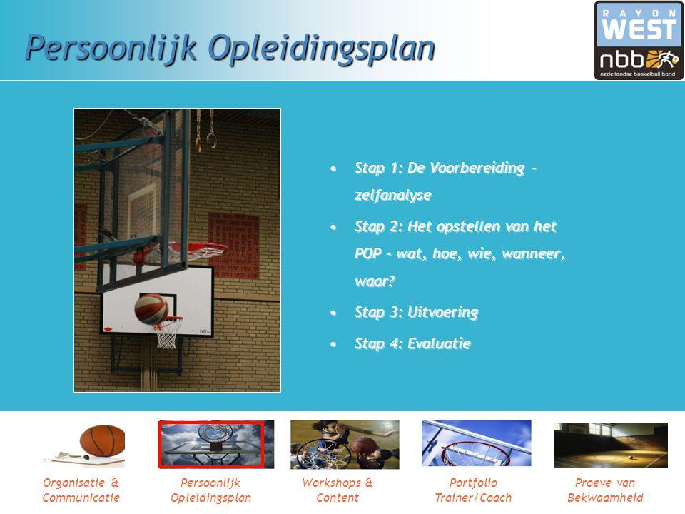 Organisatie & Communicatie Persoonlijk Opleidingsplan Workshops & Content Portfolio Trainer/Coach Proeve van Bekwaamheid Kerntaken op BT4 niveau 1.sti