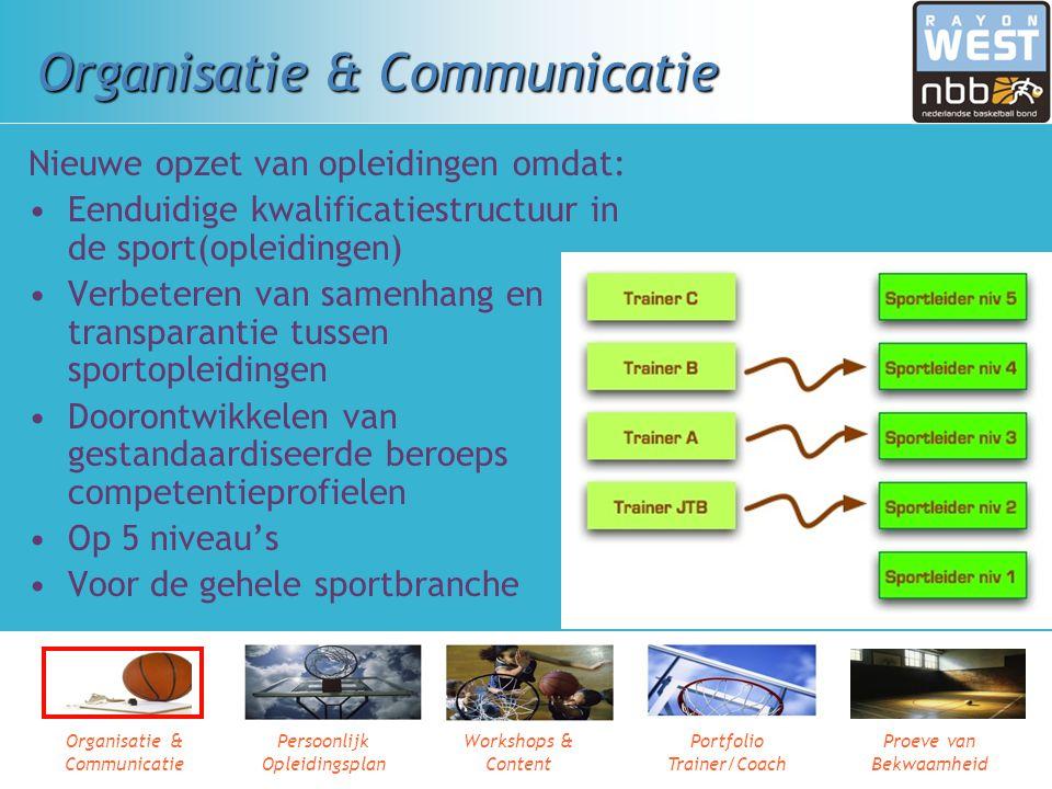 Organisatie & Communicatie Persoonlijk Opleidingsplan Workshops & Content Portfolio Trainer/Coach Proeve van Bekwaamheid Onderwerpen vanavond 5 onderw