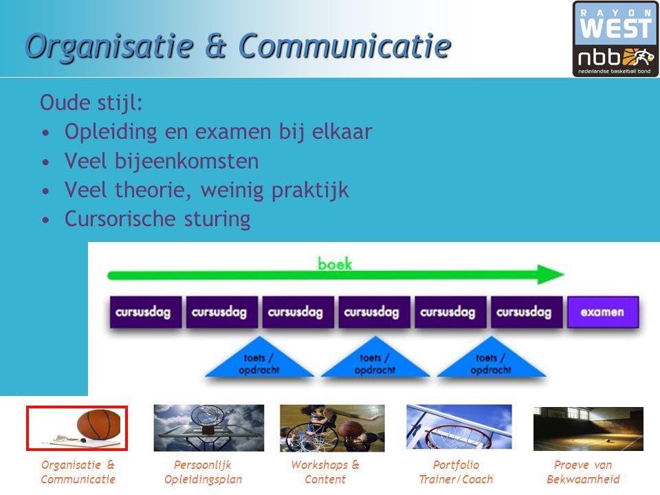 Organisatie & Communicatie Persoonlijk Opleidingsplan Workshops & Content Portfolio Trainer/Coach Proeve van Bekwaamheid Organisatie & Communicatie Co