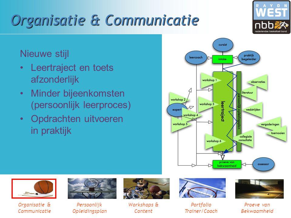 Organisatie & Communicatie Persoonlijk Opleidingsplan Workshops & Content Portfolio Trainer/Coach Proeve van Bekwaamheid Organisatie & Communicatie Ou