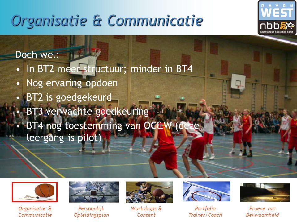 Organisatie & Communicatie Persoonlijk Opleidingsplan Workshops & Content Portfolio Trainer/Coach Proeve van Bekwaamheid Organisatie & Communicatie Ni