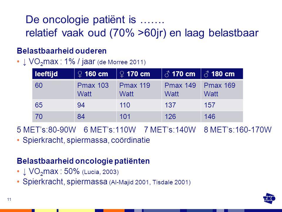 De oncologie patiënt is ……. relatief vaak oud (70% >60jr) en laag belastbaar Belastbaarheid ouderen ↓ VO 2 max : 1% / jaar (de Morree 2011) 5 MET's:80