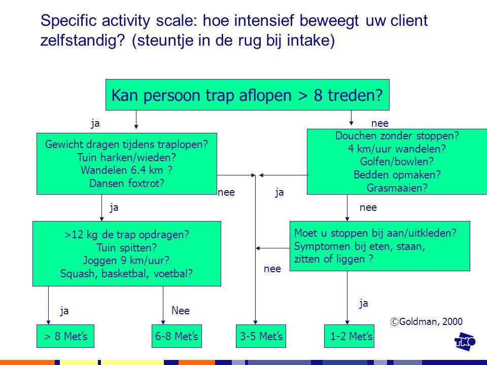 Specific activity scale: hoe intensief beweegt uw client zelfstandig? (steuntje in de rug bij intake) Kan persoon trap aflopen > 8 treden? janee Gewic