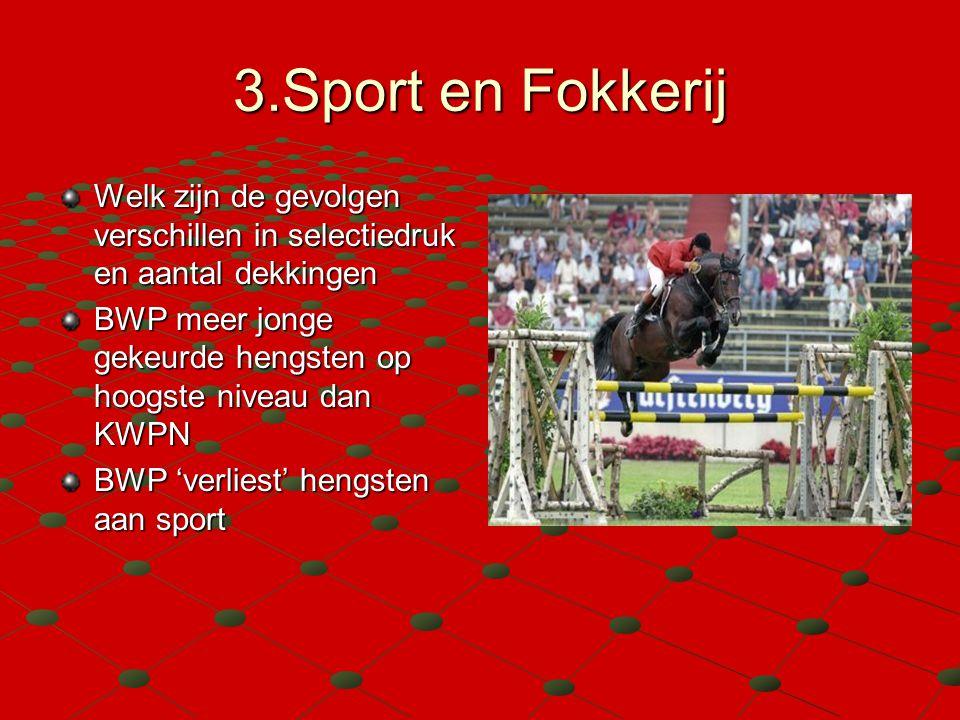 3.Sport en Fokkerij Welk zijn de gevolgen verschillen in selectiedruk en aantal dekkingen BWP meer jonge gekeurde hengsten op hoogste niveau dan KWPN