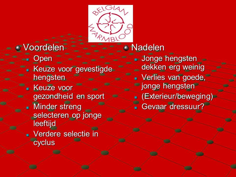 Voordelen Open Open Keuze voor gevestigde hengsten Keuze voor gevestigde hengsten Keuze voor gezondheid en sport Keuze voor gezondheid en sport Minder
