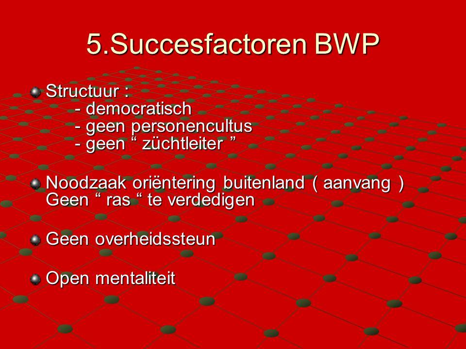 5.Succesfactoren BWP Structuur : - democratisch - geen personencultus - geen züchtleiter Noodzaak oriëntering buitenland ( aanvang ) Geen ras te verdedigen Noodzaak oriëntering buitenland ( aanvang ) Geen ras te verdedigen Geen overheidssteun Open mentaliteit