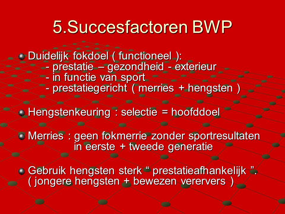 5.Succesfactoren BWP Duidelijk fokdoel ( functioneel ): - prestatie – gezondheid - exterieur - in functie van sport - prestatiegericht ( merries + hengsten ) Hengstenkeuring : selectie = hoofddoel Hengstenkeuring : selectie = hoofddoel Merries : geen fokmerrie zonder sportresultaten in eerste + tweede generatie Gebruik hengsten sterk prestatieafhankelijk .
