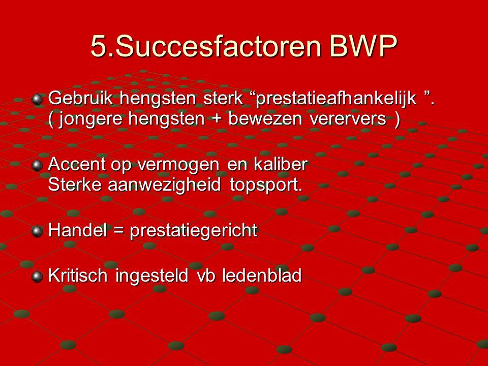 """5.Succesfactoren BWP Gebruik hengsten sterk """"prestatieafhankelijk """". ( jongere hengsten + bewezen verervers ) Accent op vermogen en kaliber Sterke aan"""