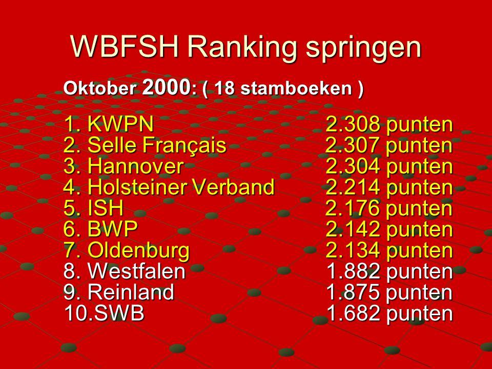 WBFSH Ranking springen Oktober 2000 : ( 18 stamboeken ) 1. KWPN2.308 punten 2. Selle Français 2.307 punten 3. Hannover 2.304 punten 4. Holsteiner Verb