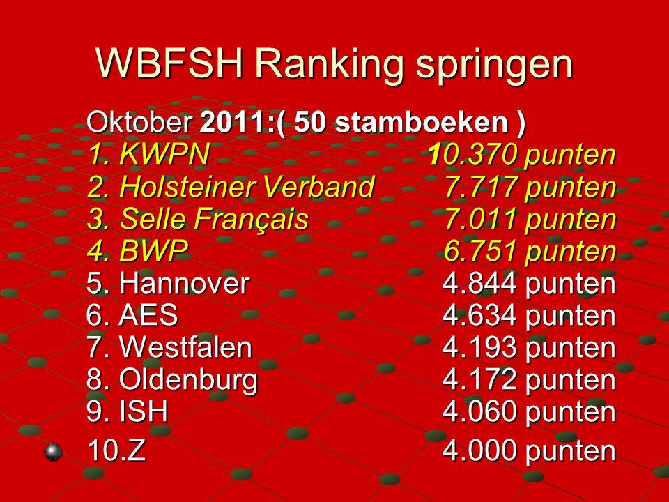 WBFSH Ranking springen Oktober 2011:( 50 stamboeken ) 1. KWPN 10.370 punten 2. Holsteiner Verband 7.717 punten 3. Selle Français 7.011 punten 4. BWP 6