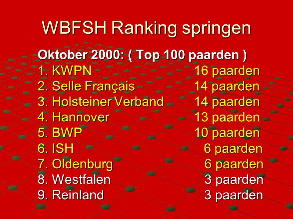 WBFSH Ranking springen Oktober 2000: ( Top 100 paarden ) 1. KWPN paarden 2. Selle Français paarden 3. Holsteiner Verband 14 paarden 4. Hannover1 5. BW