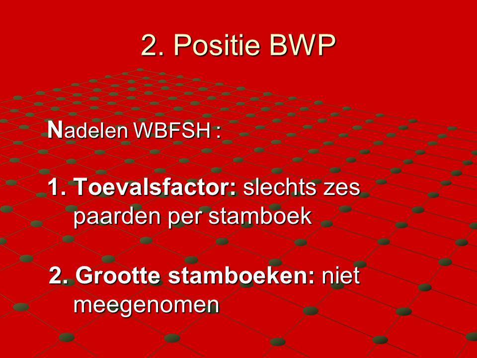 2. Positie BWP N adelen WBFSH : 1. Toevalsfactor: slechts zes paarden per stamboek 2. Grootte stamboeken: niet meegenomen 2. Grootte stamboeken: niet