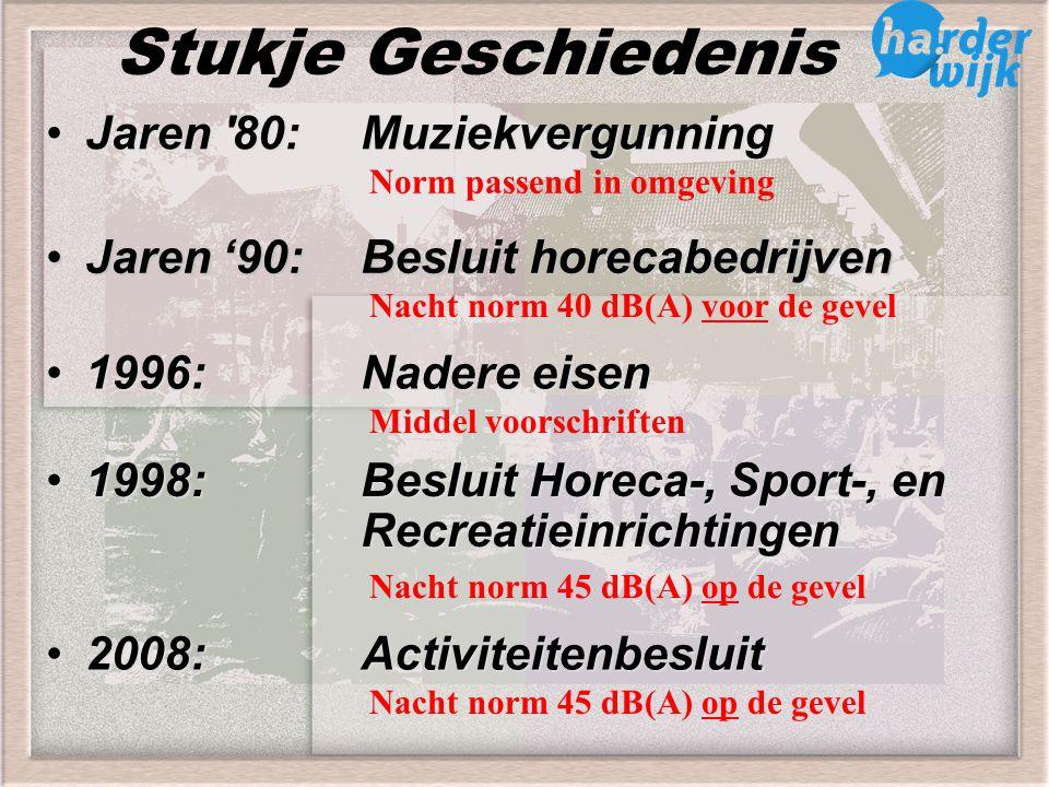 Stukje Geschiedenis Norm passend in omgeving Nacht norm 40 dB(A) voor de gevel Middel voorschriften Nacht norm 45 dB(A) op de gevel Jaren 80: MuziekvergunningJaren 80: Muziekvergunning Jaren '90: Besluit horecabedrijvenJaren '90: Besluit horecabedrijven 1996: Nadere eisen1996: Nadere eisen 1998: Besluit Horeca-, Sport-, en Recreatieinrichtingen1998: Besluit Horeca-, Sport-, en Recreatieinrichtingen 2008: Activiteitenbesluit2008: Activiteitenbesluit
