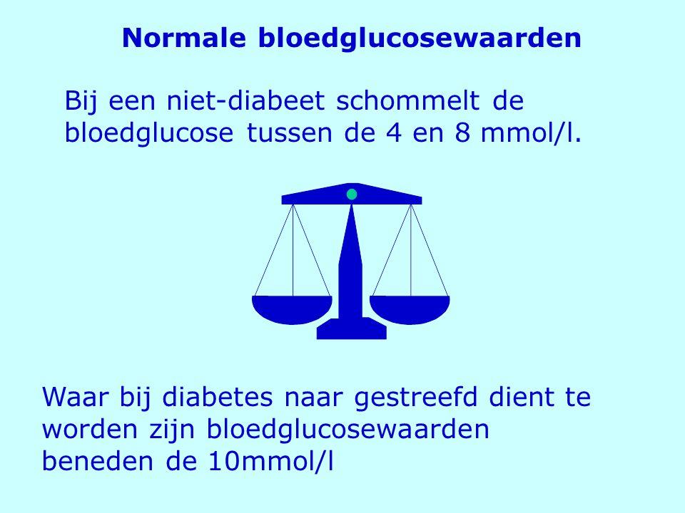 Bij een niet-diabeet schommelt de bloedglucose tussen de 4 en 8 mmol/l. Normale bloedglucosewaarden Waar bij diabetes naar gestreefd dient te worden z