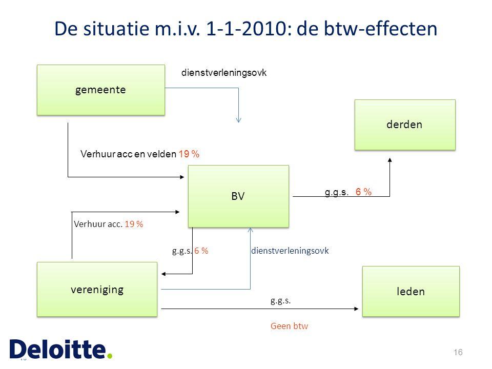 16 De situatie m.i.v. 1-1-2010: de btw-effecten Verhuur acc. 19 % g.g.s. 6 % dienstverleningsovk g.g.s. Geen btw 16 gemeente vereniging BV derden lede