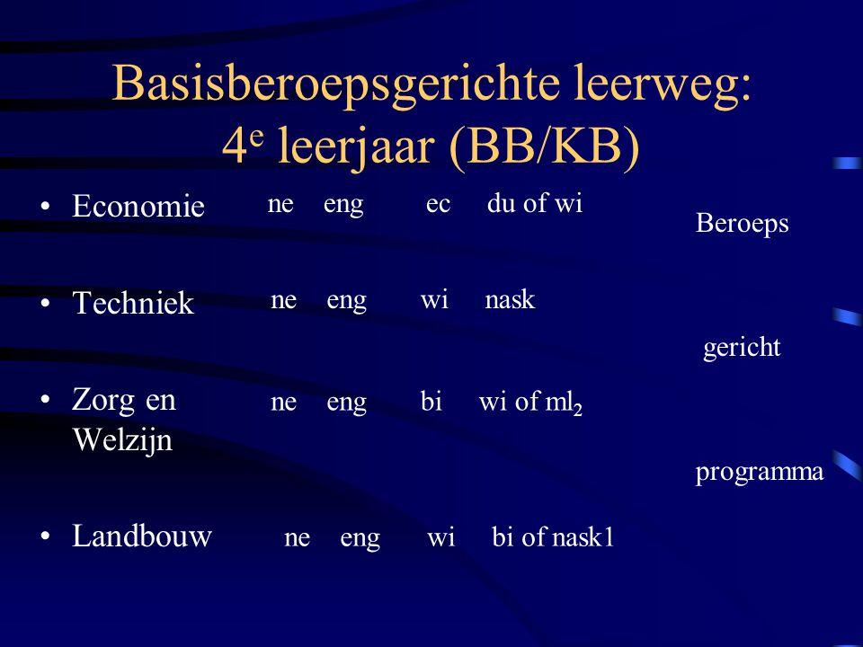 Basisberoepsgerichte leerweg: 4 e leerjaar (BB/KB) Economie Techniek Zorg en Welzijn Landbouw Beroeps gericht programma ne eng ec du of wi wi nask bi