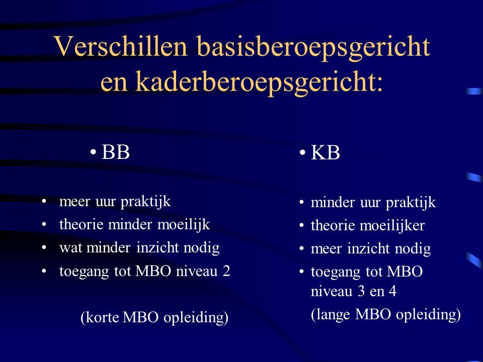Verschillen basisberoepsgericht en kaderberoepsgericht: BB meer uur praktijk theorie minder moeilijk wat minder inzicht nodig toegang tot MBO niveau 2
