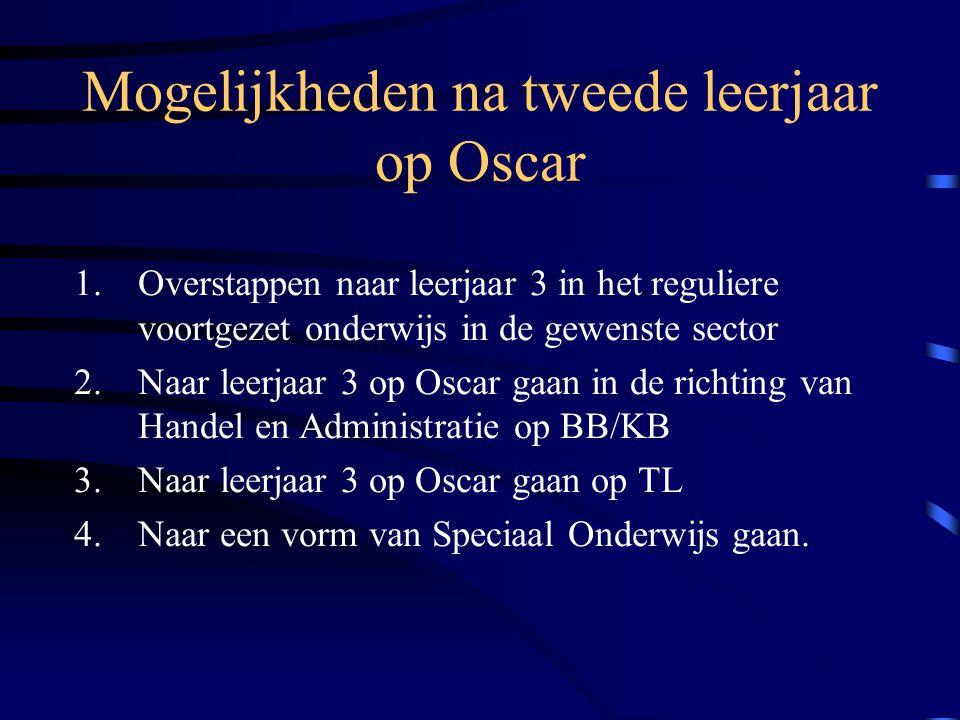 Mogelijkheden na tweede leerjaar op Oscar 1.Overstappen naar leerjaar 3 in het reguliere voortgezet onderwijs in de gewenste sector 2.Naar leerjaar 3