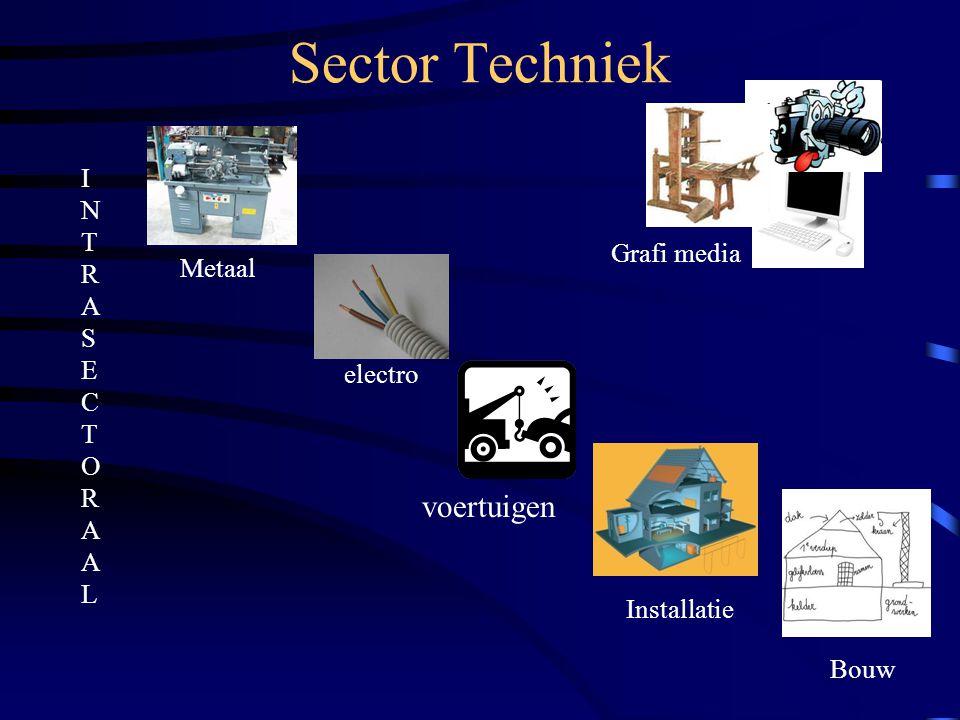 Sector Techniek voertuigen Installatie Metaal Bouw electro INTRASECTORAALINTRASECTORAAL Grafi media