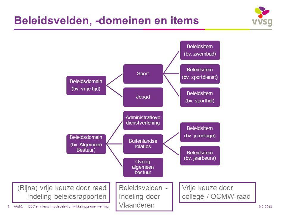 VVSG - Beleidsvelden, -domeinen en items BBC en nieuw impulsbeleid ontwikkelingssamenwerking 3 - Beleidsdomein (bv. vrije tijd) Sport Beleidsitem (bv.
