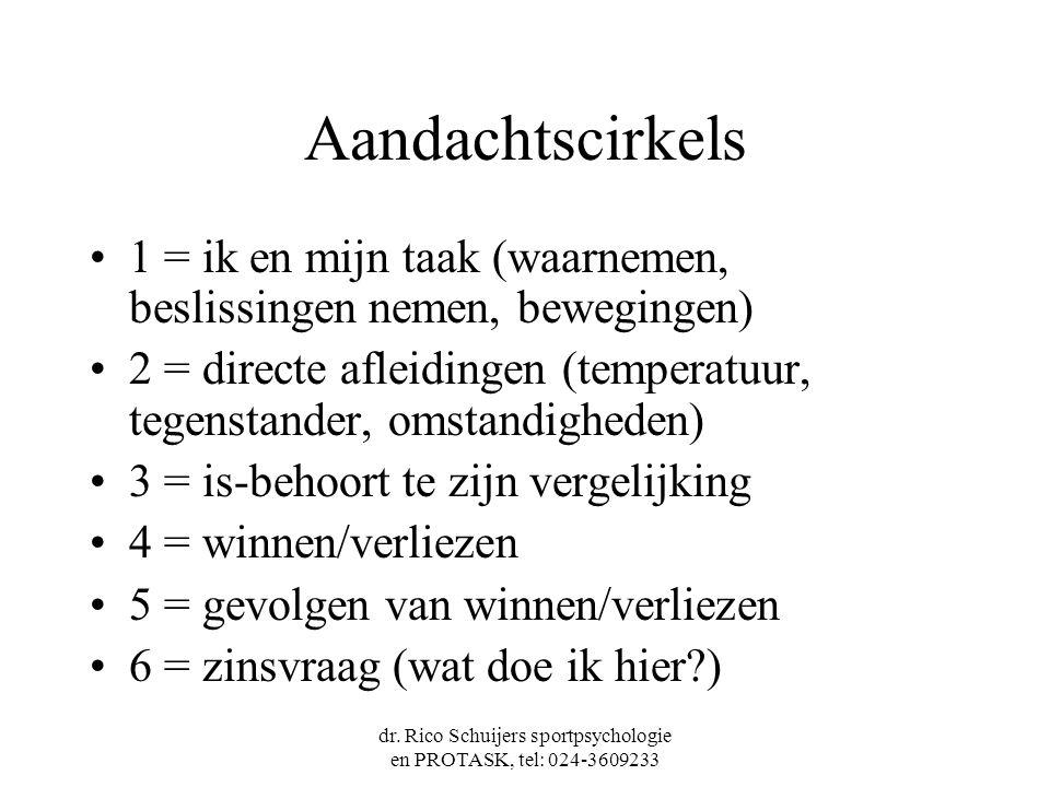 Aandachtscirkels 1 = ik en mijn taak (waarnemen, beslissingen nemen, bewegingen) 2 = directe afleidingen (temperatuur, tegenstander, omstandigheden) 3