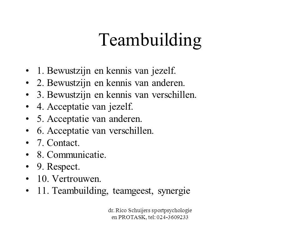 dr. Rico Schuijers sportpsychologie en PROTASK, tel: 024-3609233 Teambuilding 1. Bewustzijn en kennis van jezelf. 2. Bewustzijn en kennis van anderen.