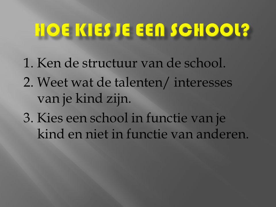 1. Ken de structuur van de school. 2. Weet wat de talenten/ interesses van je kind zijn. 3. Kies een school in functie van je kind en niet in functie