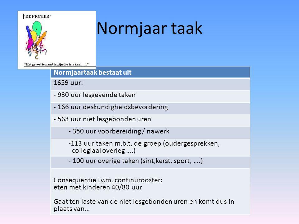 Normjaar taak Normjaartaak bestaat uit 1659 uur: - 930 uur lesgevende taken - 166 uur deskundigheidsbevordering - 563 uur niet lesgebonden uren - 350 uur voorbereiding / nawerk -113 uur taken m.b.t.
