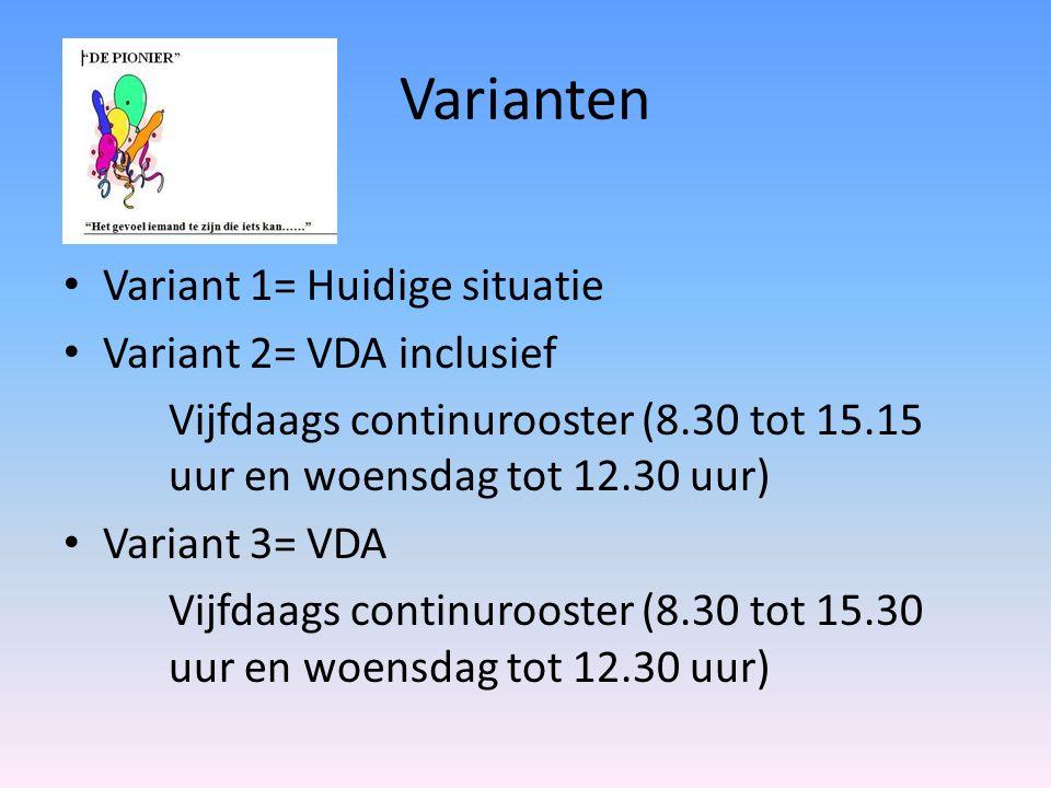 Varianten Variant 1= Huidige situatie Variant 2= VDA inclusief Vijfdaags continurooster (8.30 tot 15.15 uur en woensdag tot 12.30 uur) Variant 3= VDA Vijfdaags continurooster (8.30 tot 15.30 uur en woensdag tot 12.30 uur)