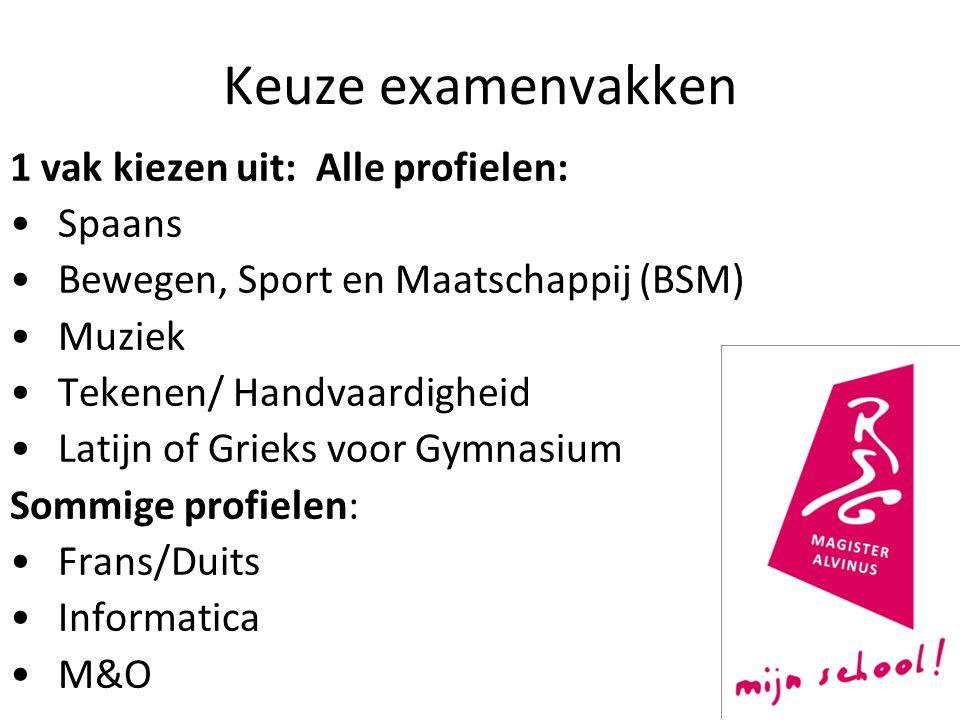 Keuze examenvakken 1 vak kiezen uit: Alle profielen: Spaans Bewegen, Sport en Maatschappij (BSM) Muziek Tekenen/ Handvaardigheid Latijn of Grieks voor