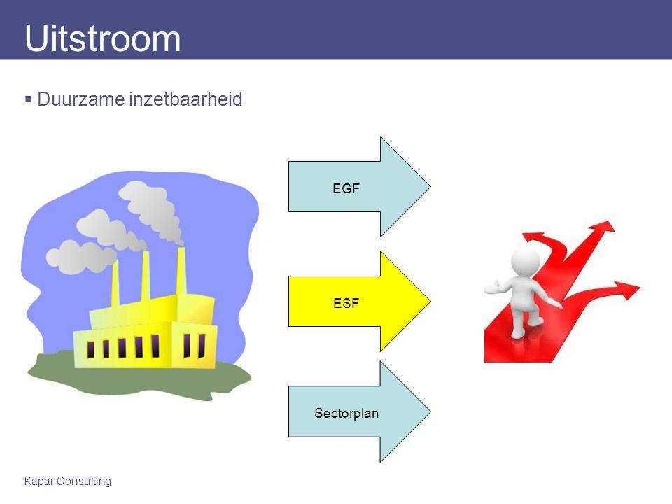 Kapar Consulting Uitstroom  Duurzame inzetbaarheid EGF ESF Sectorplan