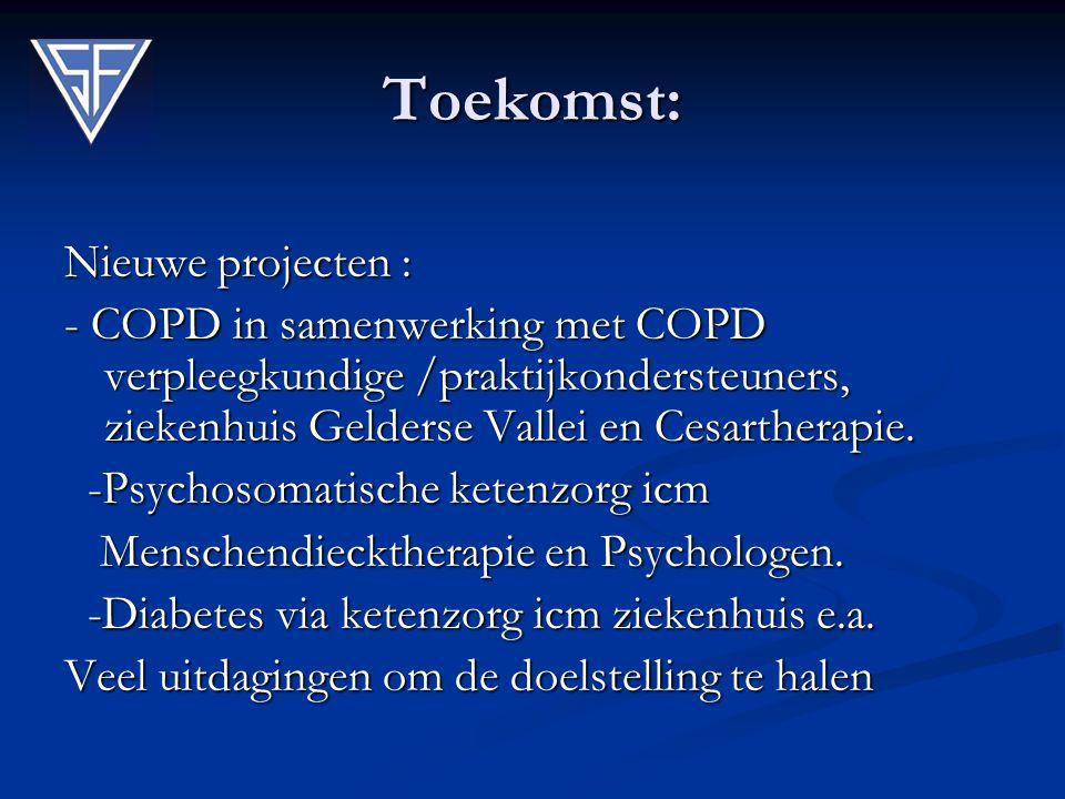 Toekomst: Nieuwe projecten : - COPD in samenwerking met COPD verpleegkundige /praktijkondersteuners, ziekenhuis Gelderse Vallei en Cesartherapie. -Psy