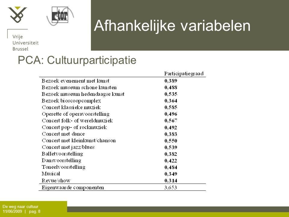 De weg naar cultuur 11/06/2009 | pag. 9 Onafhankelijke variabelen PCA Culturele overerving