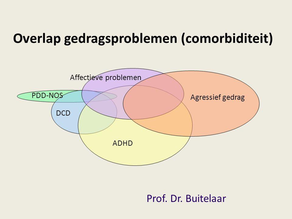 PDD-NOS DCD ADHD Agressief gedrag Affectieve problemen Overlap gedragsproblemen (comorbiditeit) Prof.