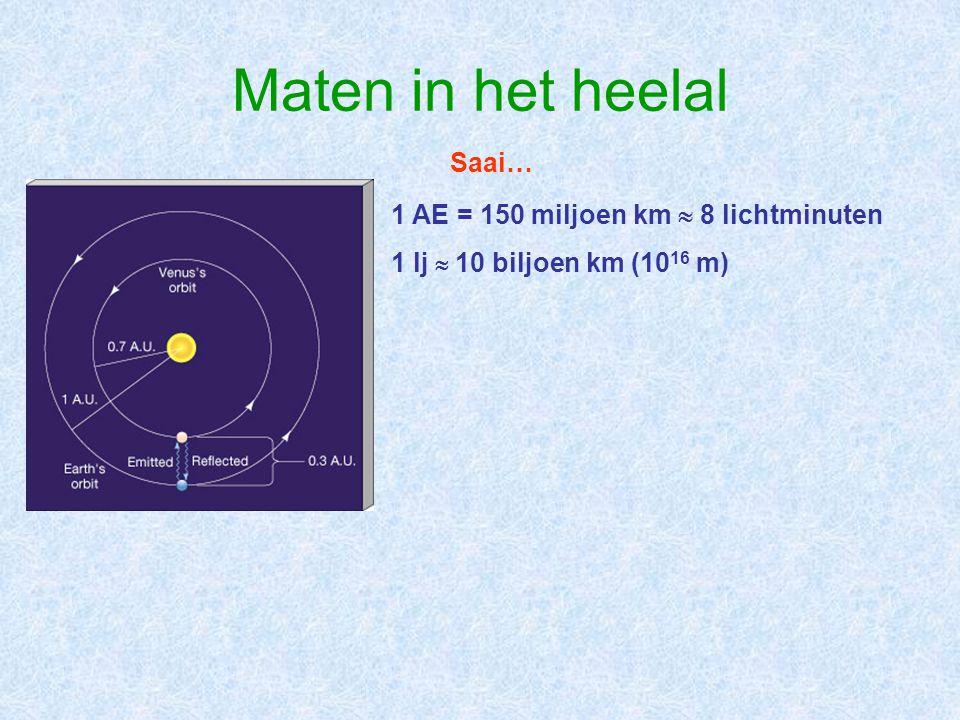 Maten in het heelal Saai… 1 AE = 150 miljoen km  8 lichtminuten 1 lj  10 biljoen km (10 16 m) Dichtstbijzijnde ster: 4.3 lj  270.000 AE Dichtbij MWS: 2.9 Mlj (Andromeda) Je begrijpt wel dat het handig is alles in centimeters uit te drukken…