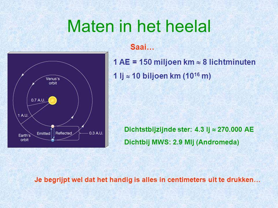 Het meten van afstanden Vergelijking van groottes (schatting) Stapjes tellen (iets preciezer) Daadwerkelijk meten met meetinstrument, zoals geodriehoek of kilometerteller (nog preciezer) In het dagelijks leven Aardige methoden, maar in het heelal heb je er weinig aan…